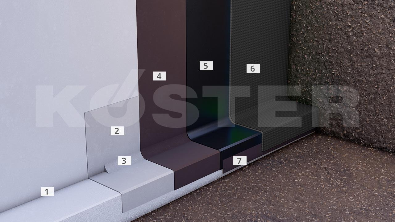 bitumenbahn zur kellerau enabdichtung. Black Bedroom Furniture Sets. Home Design Ideas