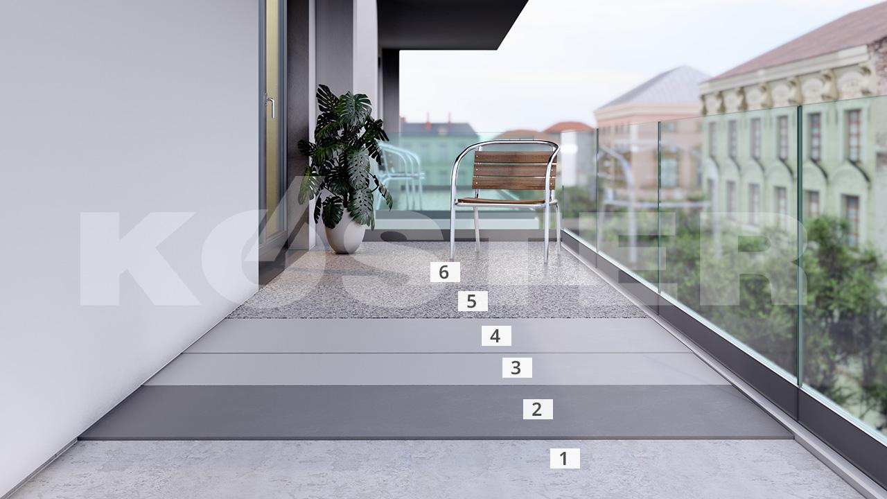 die abdichter. Black Bedroom Furniture Sets. Home Design Ideas