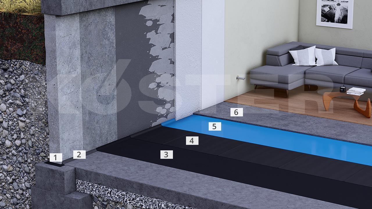 Bitumenbahnabdichtung Auf Der Bodenplatte