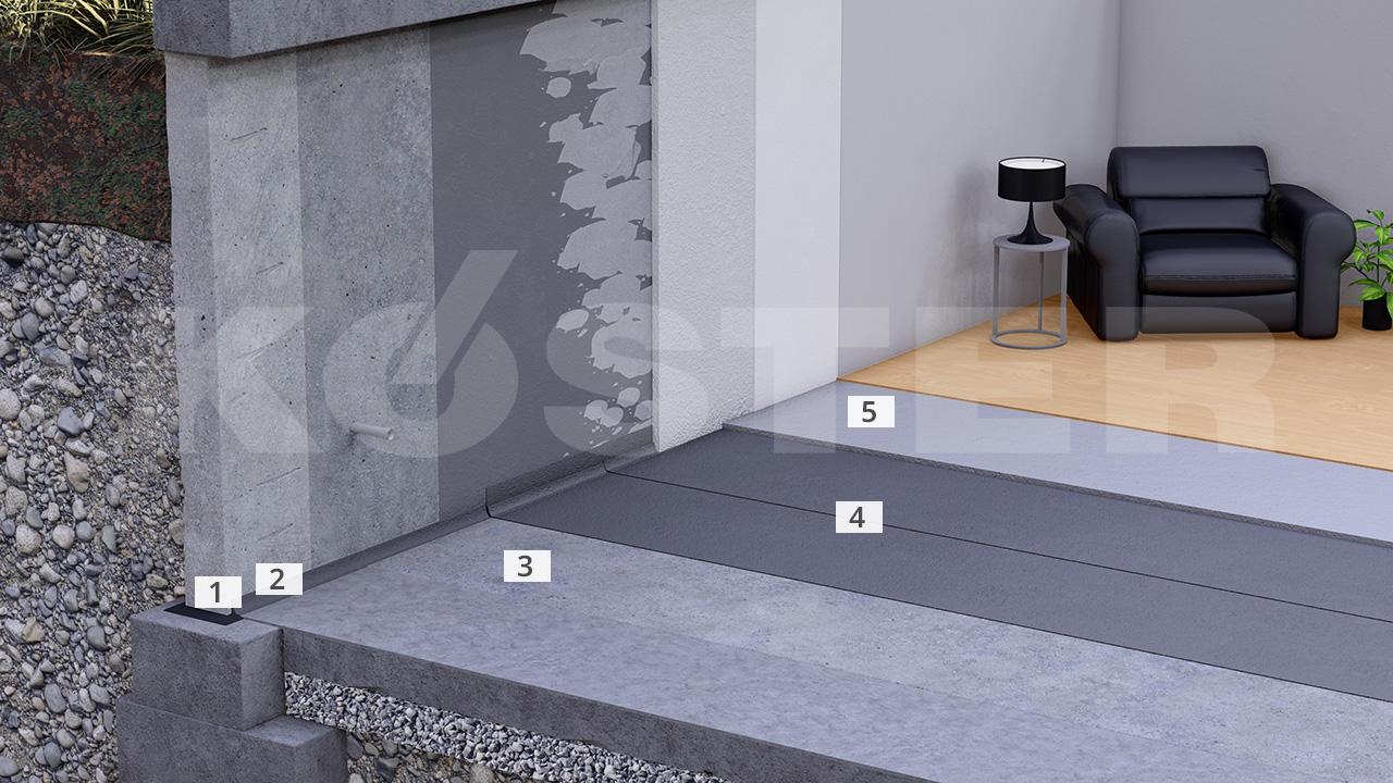 Mineralische Kellerinnenabdichtung Auf Der Bodenplatte