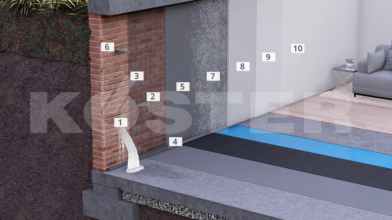 undichte keller. Black Bedroom Furniture Sets. Home Design Ideas