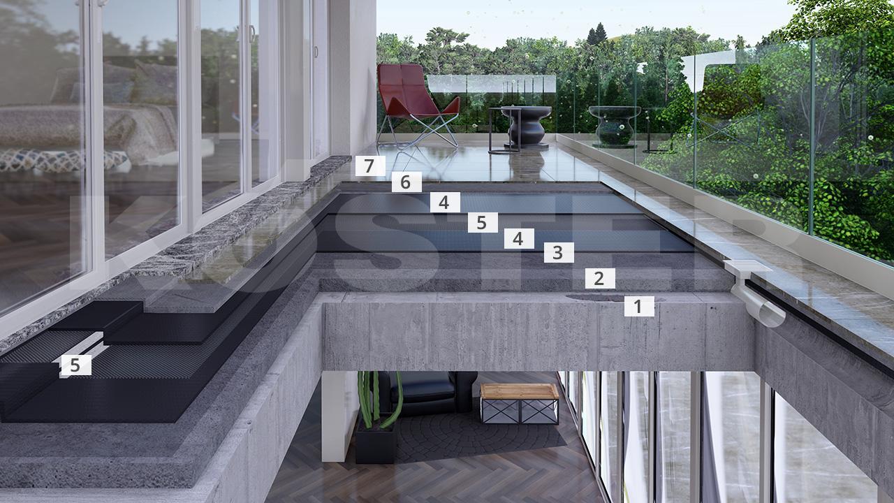 balkon und terrassenabdichtung. Black Bedroom Furniture Sets. Home Design Ideas