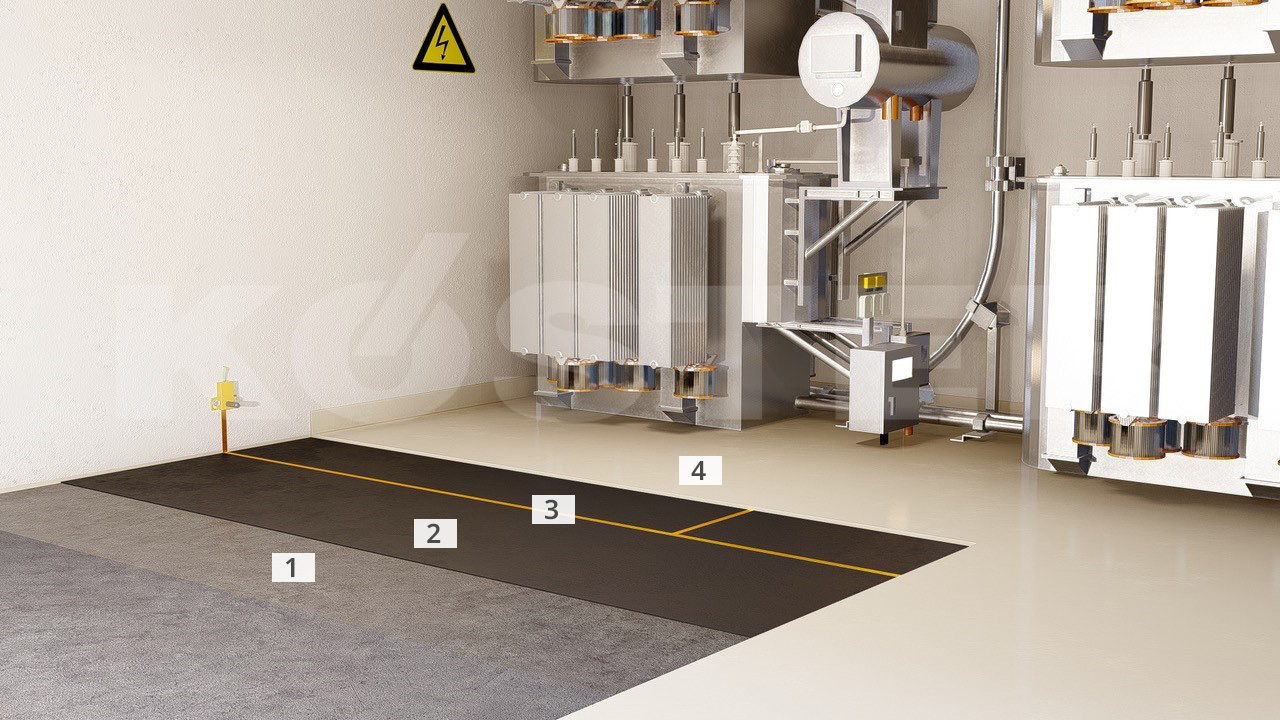 Static Floor Systems : Die abdichter